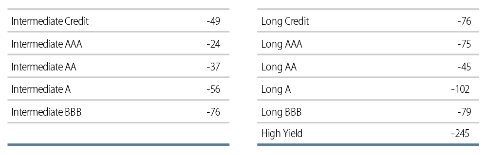 does-your-ldi-portfolio-have-enough-yield-2018-05