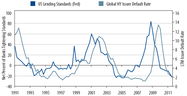 emerging-market-high-yield-understanding-an-evolving-asset-class-2012-03