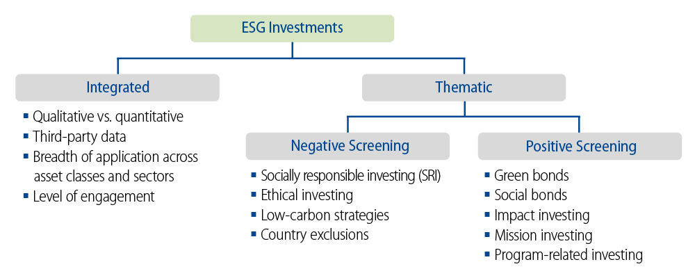 esg-essentials-what-you-need-to-know-2018-04