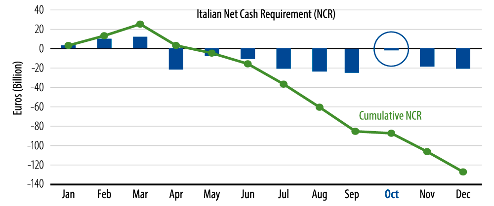 investment-implications-of-the-italian-referendum-2016-09