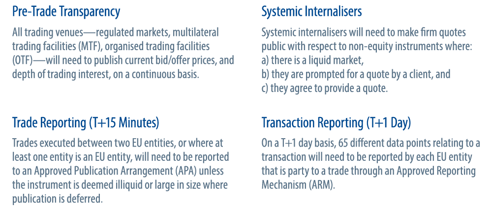 MiFID II: An Overview for Clients | Western Asset