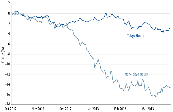 sayonara-deflation-japan-turns-to-q-squared-2013-05