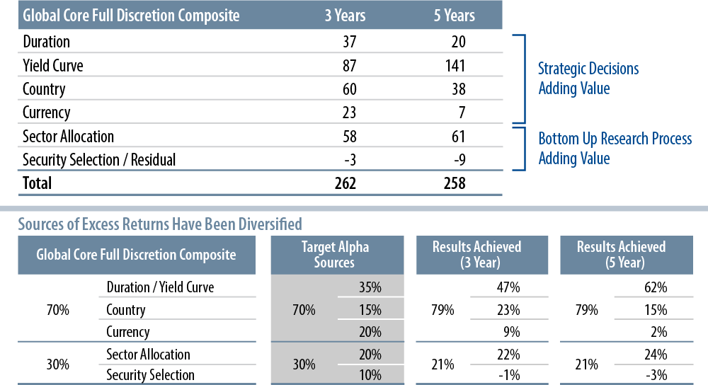 the-importance-of-macro-investing-2014-10