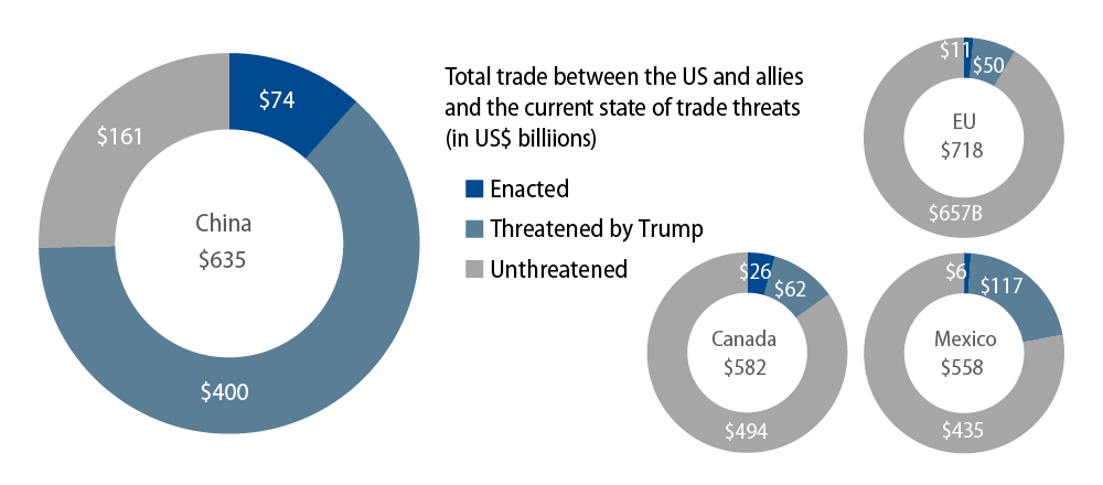 trade-wars-in-the-twenty-first-century-2018-08