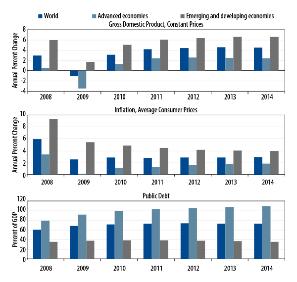 emerging-market-debt-think-local-trade-global-2010-03