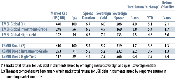 how-would-a-us-downgrade-impact-on-emerging-markets-2011-07