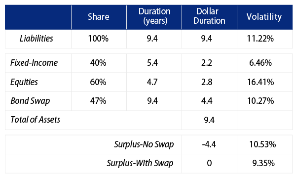 effective-LDI-when-do-bond-swaps-help-2006-10