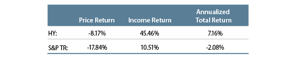 the-importance-of-income-2012-02