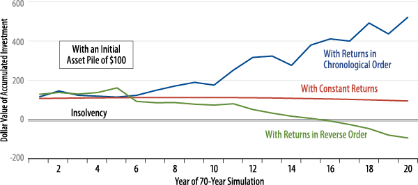why-all-defined-benefit-plans-are-short-term-investors-2014-11
